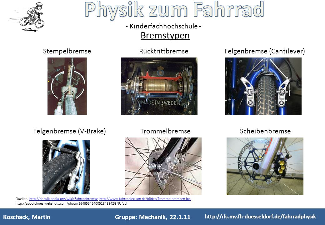 Bremstypen Stempelbremse Rücktrittbremse Felgenbremse (Cantilever)