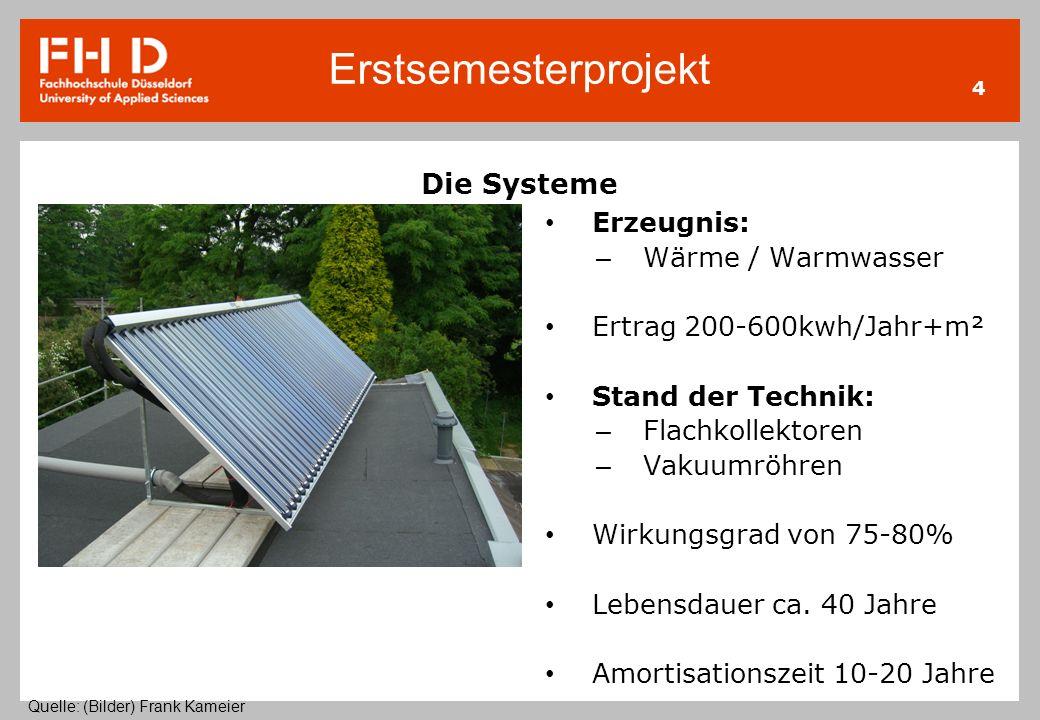 Die Systeme Erzeugnis: Wärme / Warmwasser Ertrag 200-600kwh/Jahr+m²