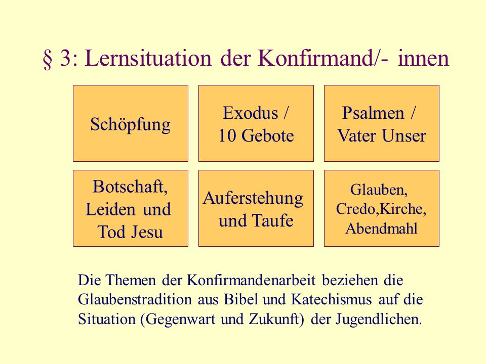 § 3: Lernsituation der Konfirmand/- innen