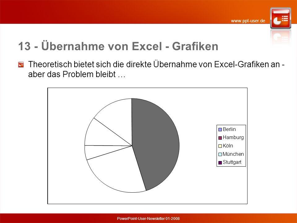 13 - Übernahme von Excel - Grafiken