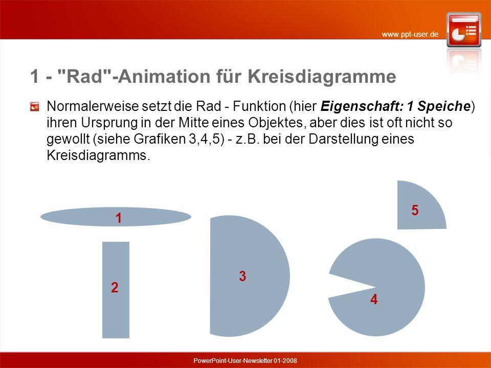 1 - Rad -Animation für Kreisdiagramme