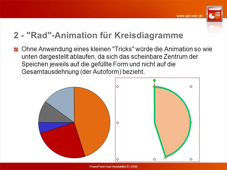 2 - Rad -Animation für Kreisdiagramme