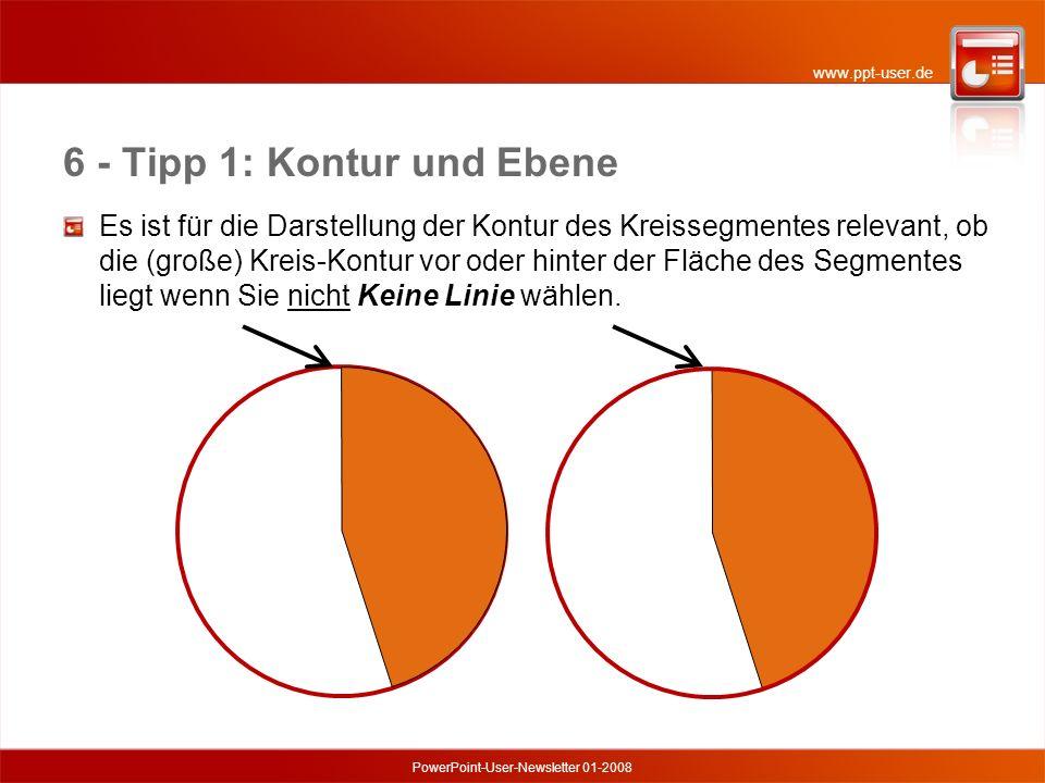 6 - Tipp 1: Kontur und Ebene