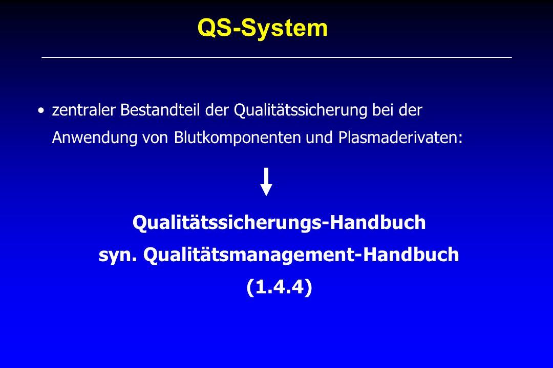 Qualitätssicherungs-Handbuch syn. Qualitätsmanagement-Handbuch
