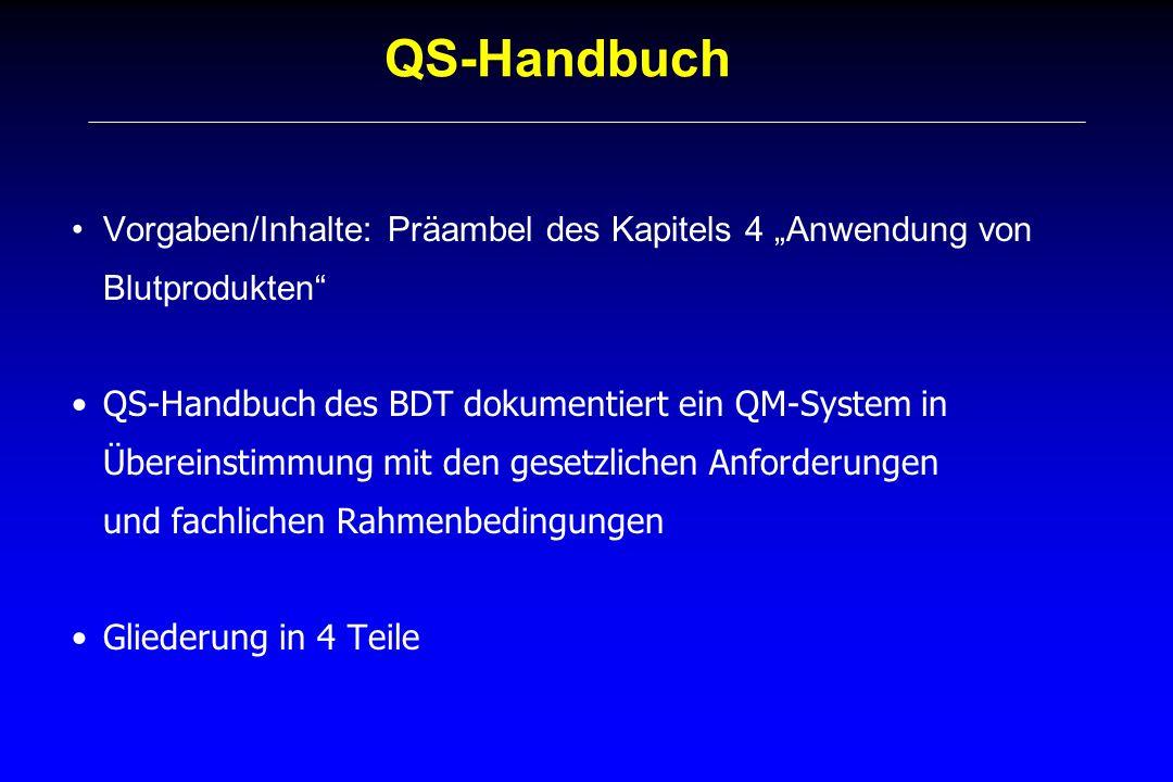 """QS-Handbuch Vorgaben/Inhalte: Präambel des Kapitels 4 """"Anwendung von"""