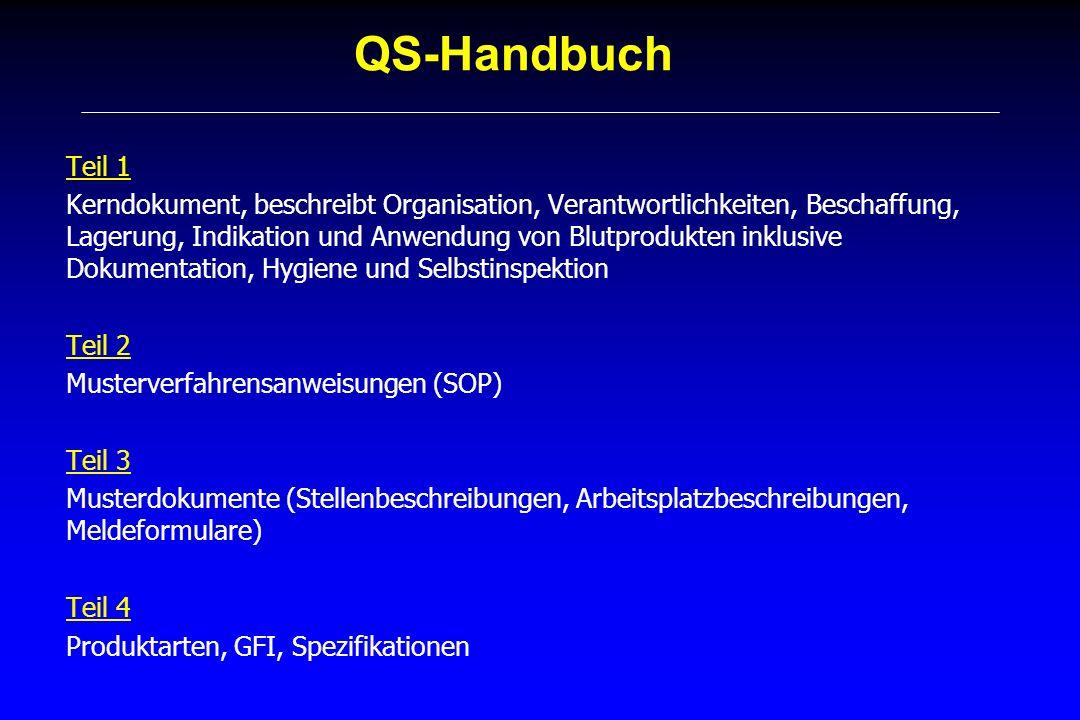 QS-Handbuch Teil 1.