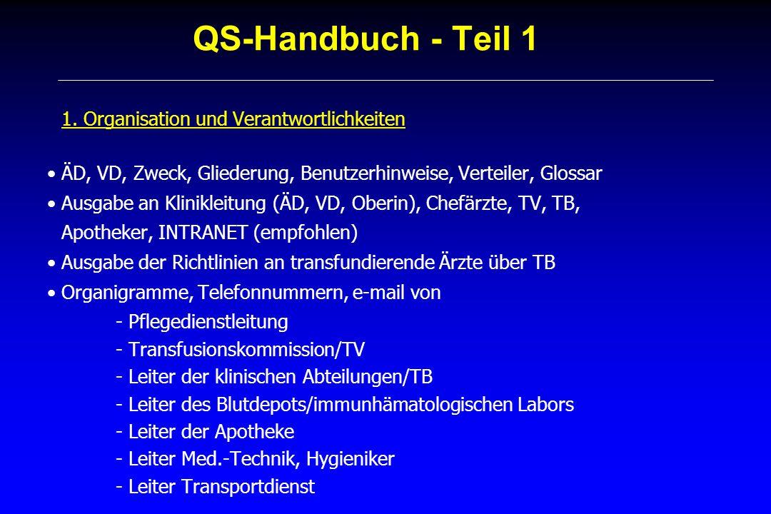 QS-Handbuch - Teil 1 1. Organisation und Verantwortlichkeiten