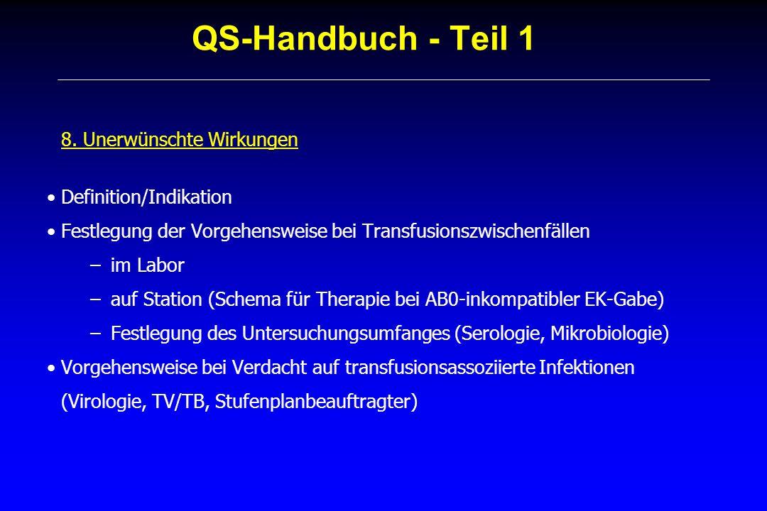 QS-Handbuch - Teil 1 8. Unerwünschte Wirkungen Definition/Indikation