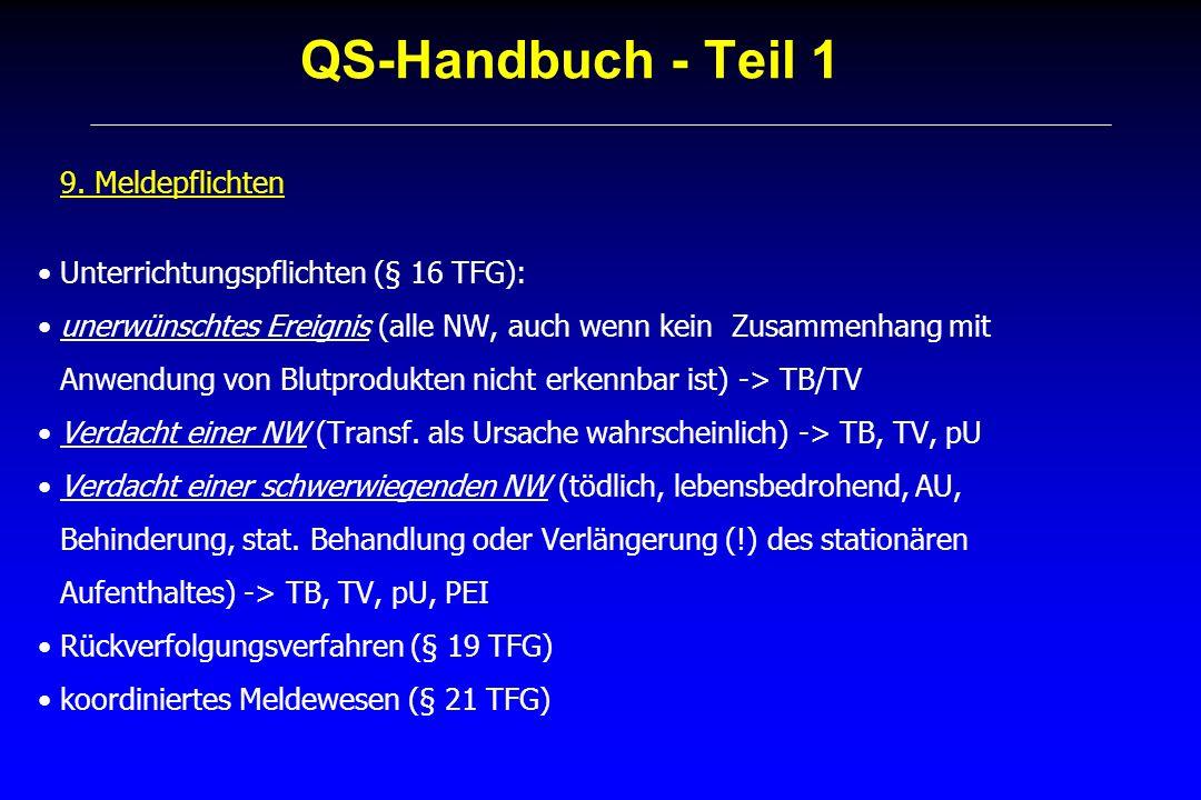 QS-Handbuch - Teil 1 9. Meldepflichten