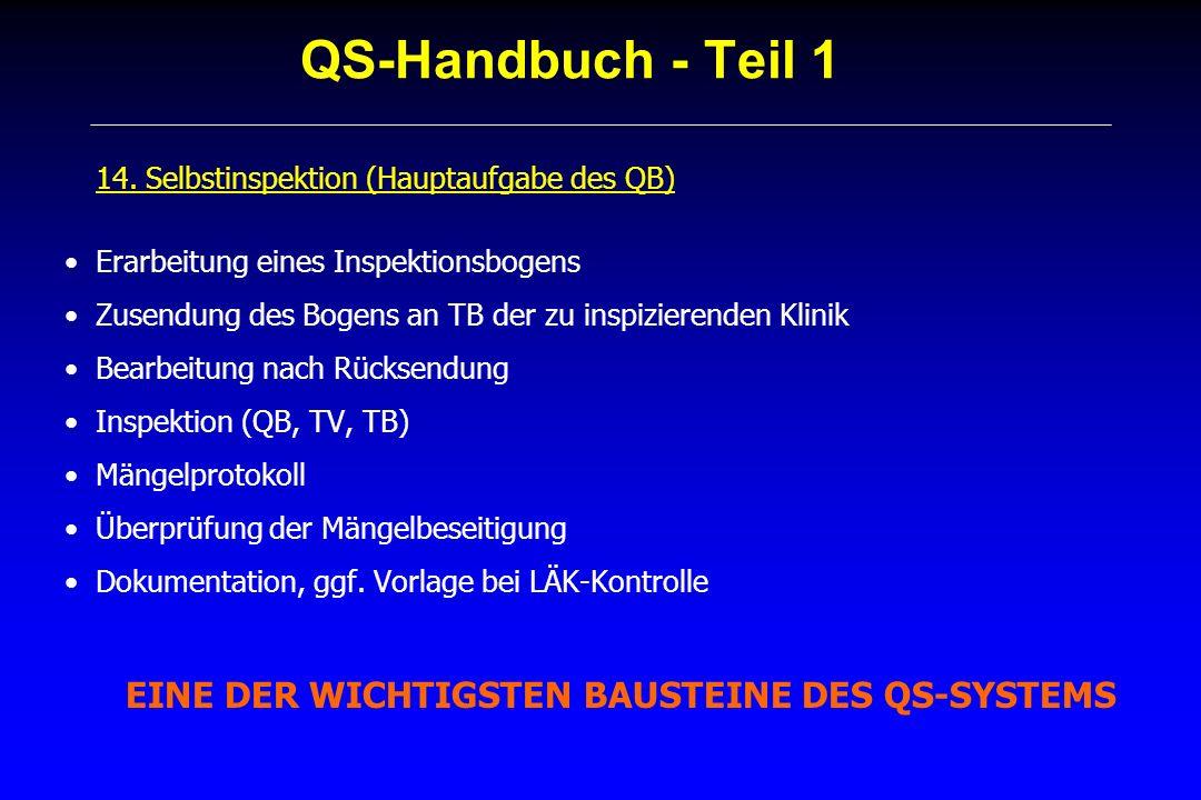 EINE DER WICHTIGSTEN BAUSTEINE DES QS-SYSTEMS
