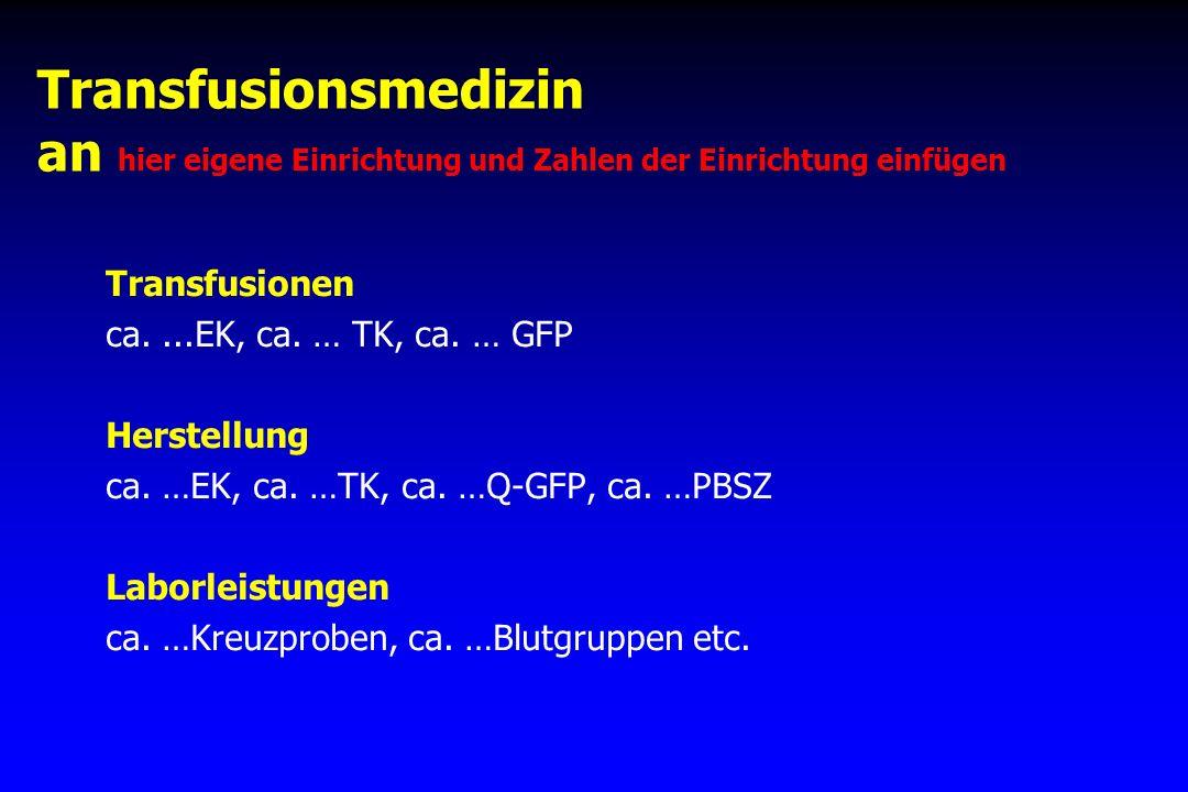 Transfusionsmedizin an hier eigene Einrichtung und Zahlen der Einrichtung einfügen