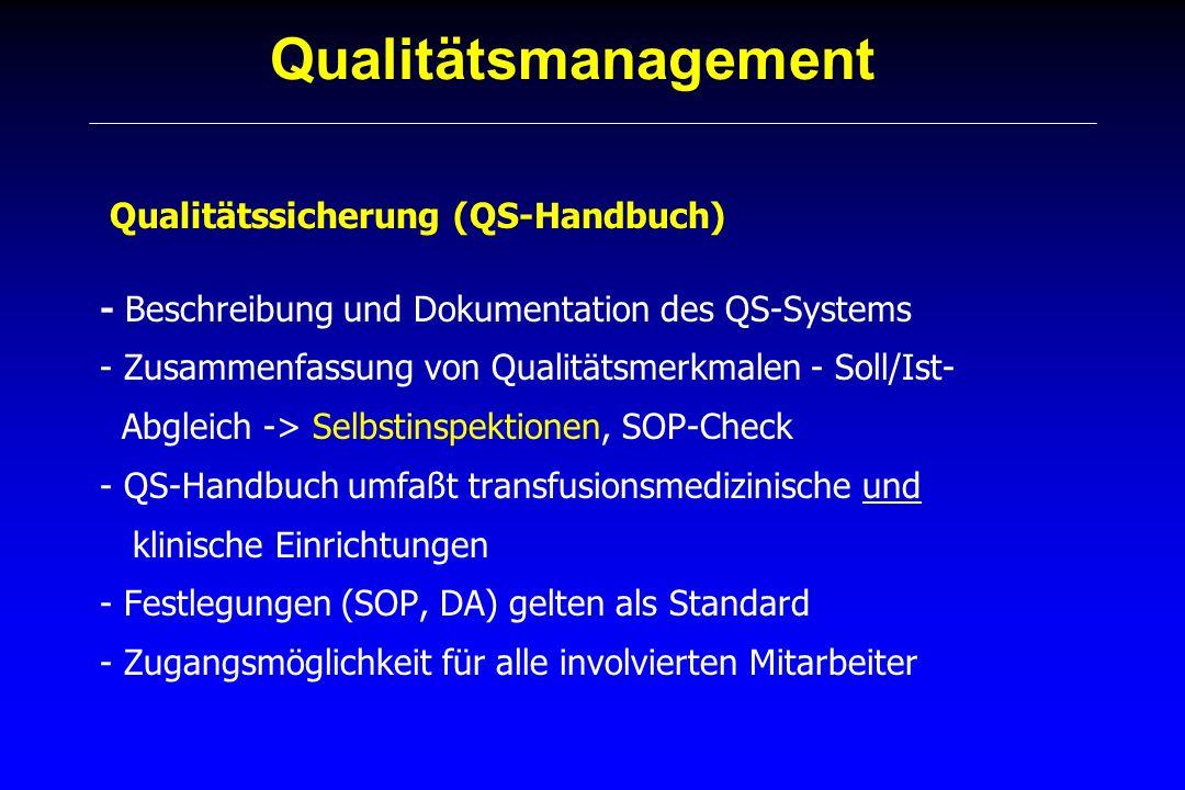 Qualitätsmanagement Qualitätssicherung (QS-Handbuch)