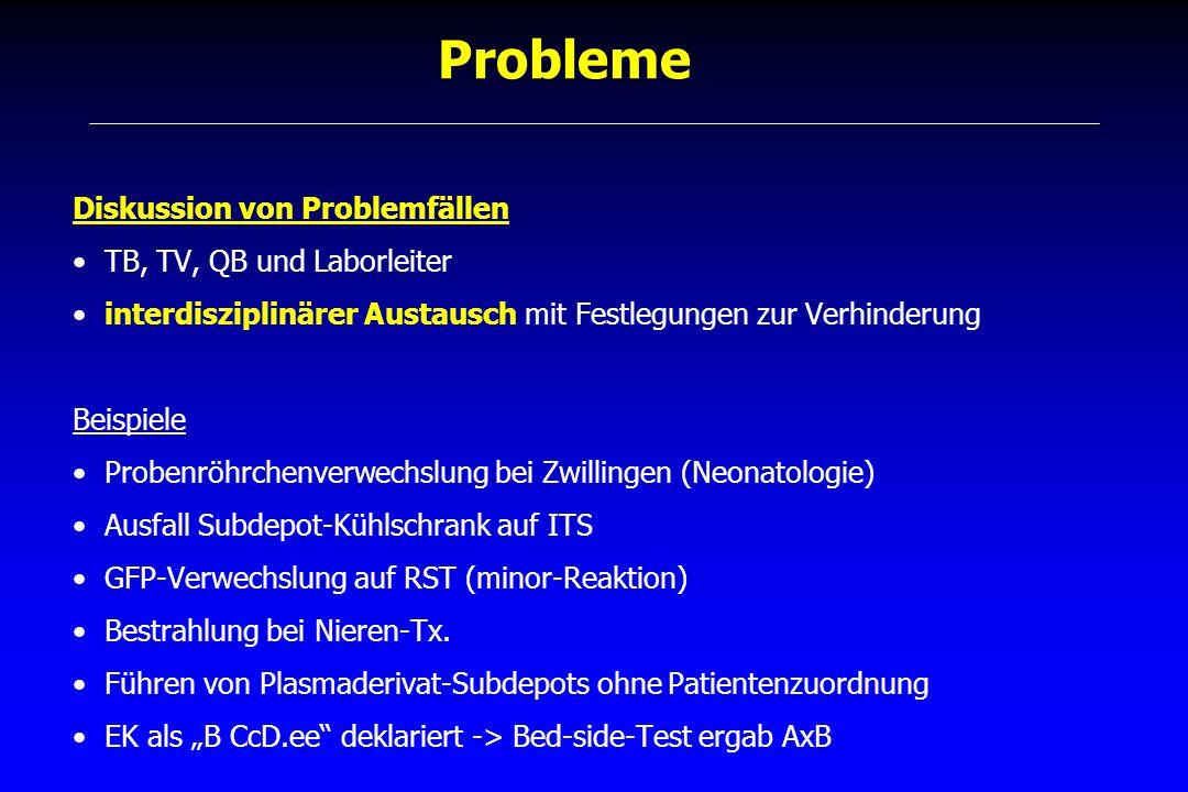 Probleme Diskussion von Problemfällen TB, TV, QB und Laborleiter