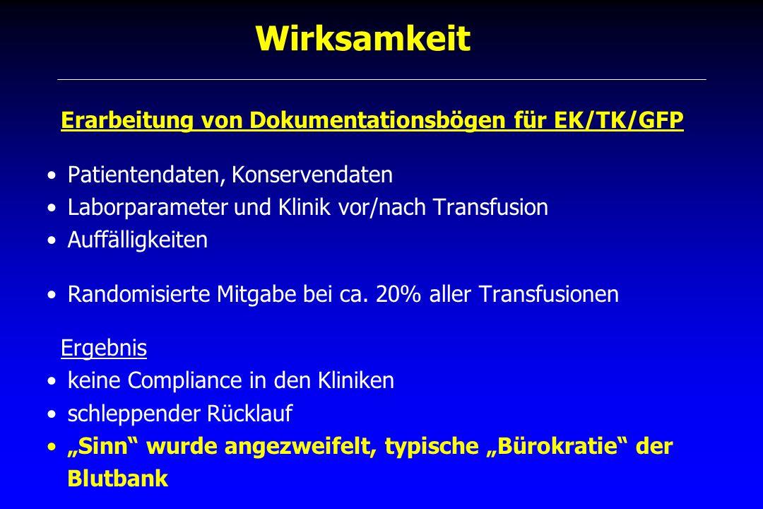 Wirksamkeit Erarbeitung von Dokumentationsbögen für EK/TK/GFP