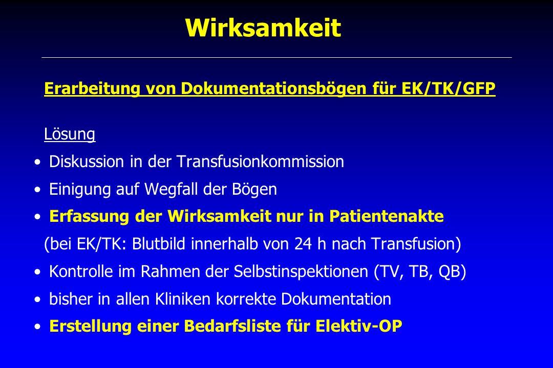 Wirksamkeit Erarbeitung von Dokumentationsbögen für EK/TK/GFP Lösung