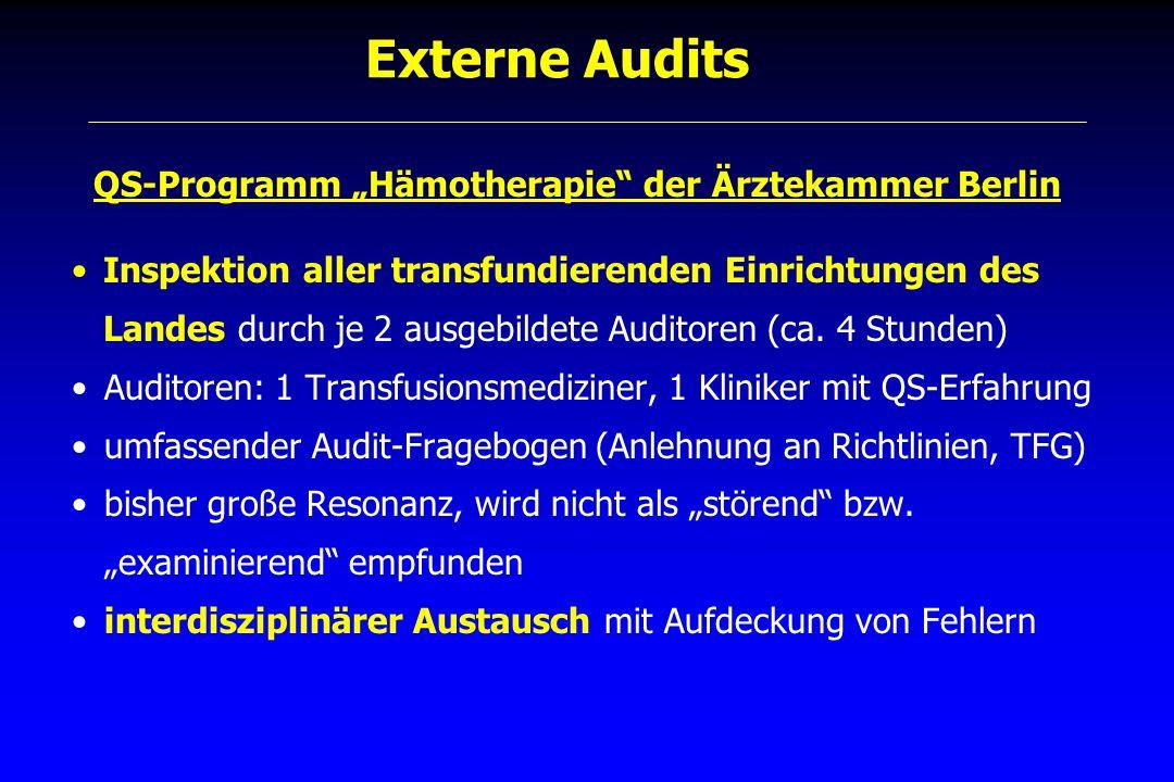 """Externe Audits QS-Programm """"Hämotherapie der Ärztekammer Berlin"""