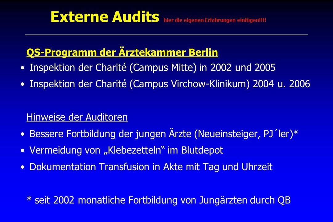 Externe Audits hier die eigenen Erfahrungen einfügen!!!!
