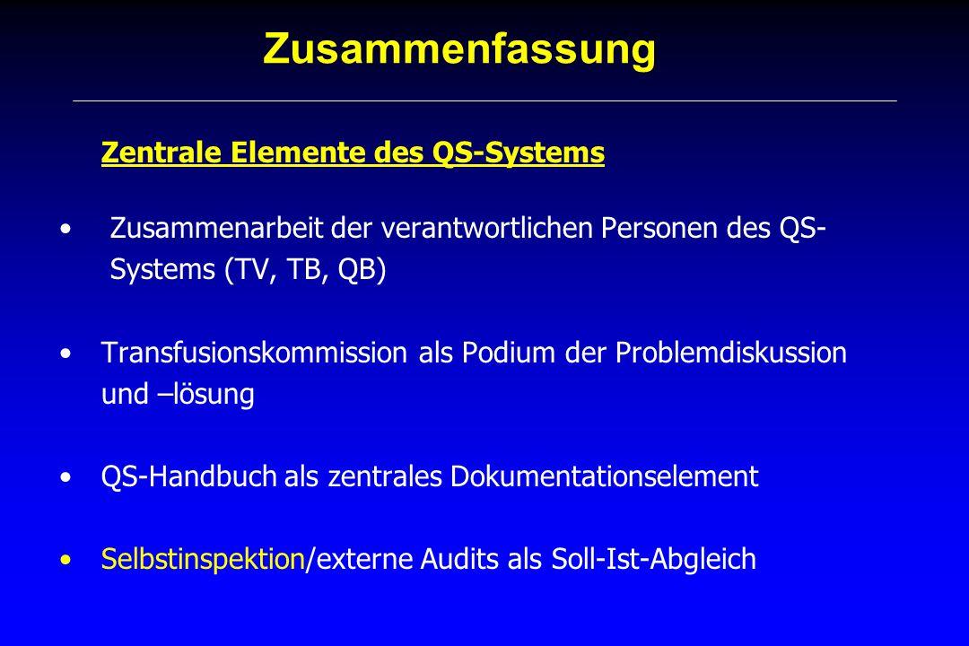 Zusammenfassung Zentrale Elemente des QS-Systems