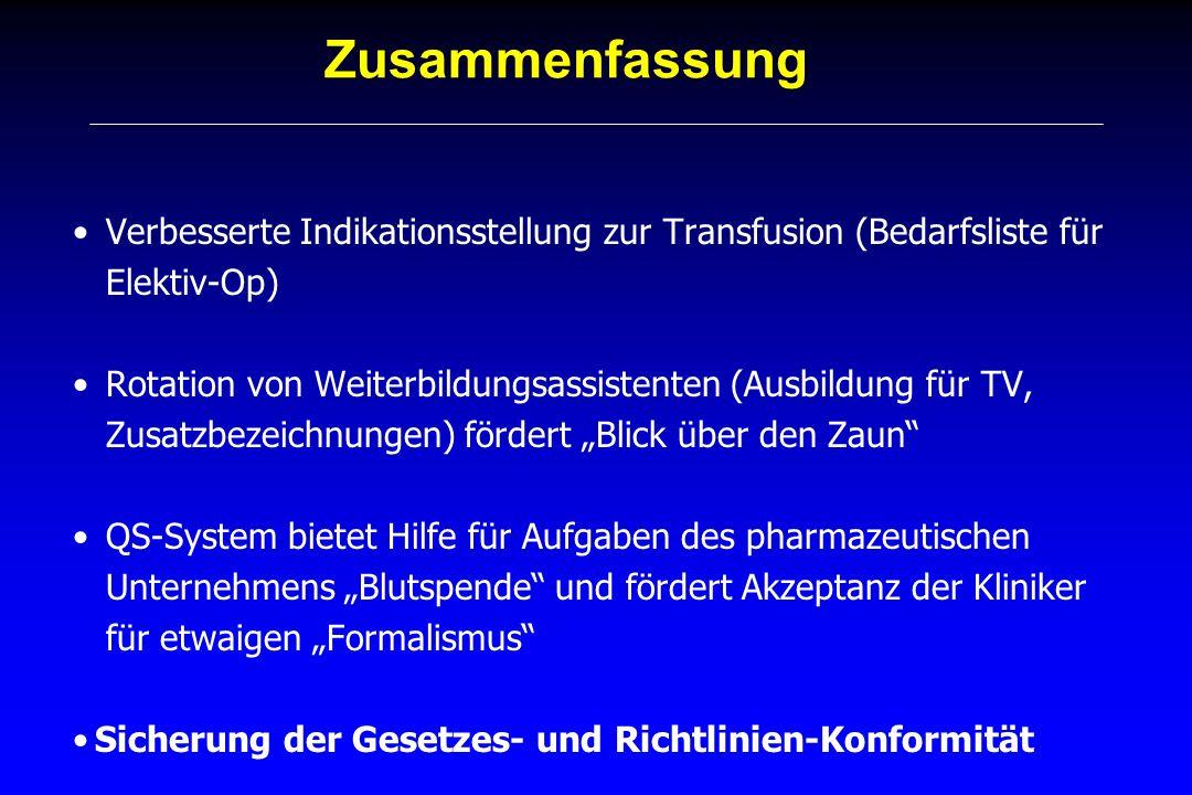 Zusammenfassung Verbesserte Indikationsstellung zur Transfusion (Bedarfsliste für. Elektiv-Op)