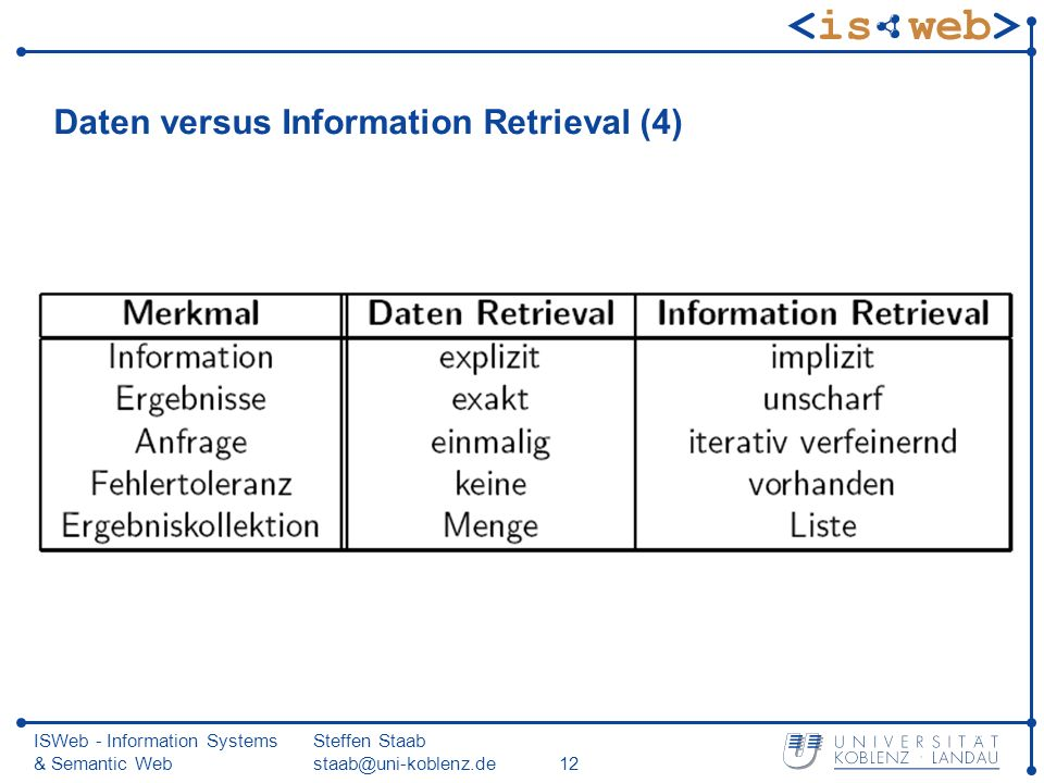 Daten versus Information Retrieval (4)
