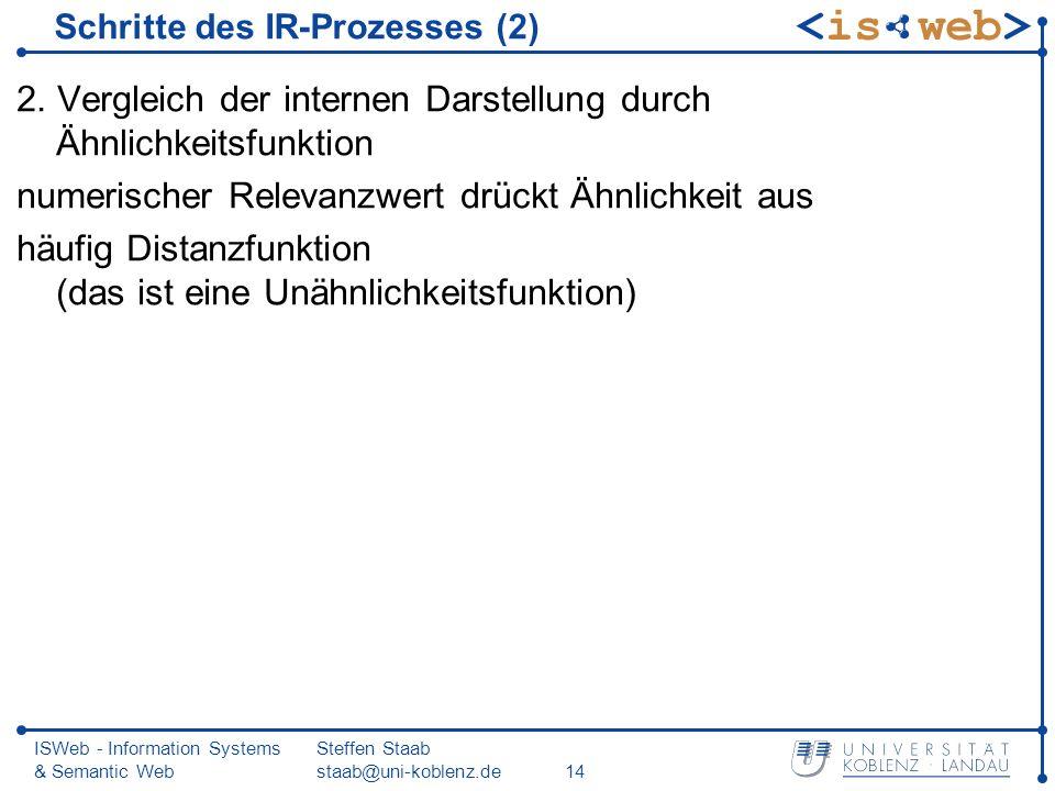 Schritte des IR-Prozesses (2)