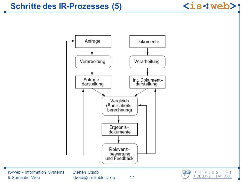 Schritte des IR-Prozesses (5)