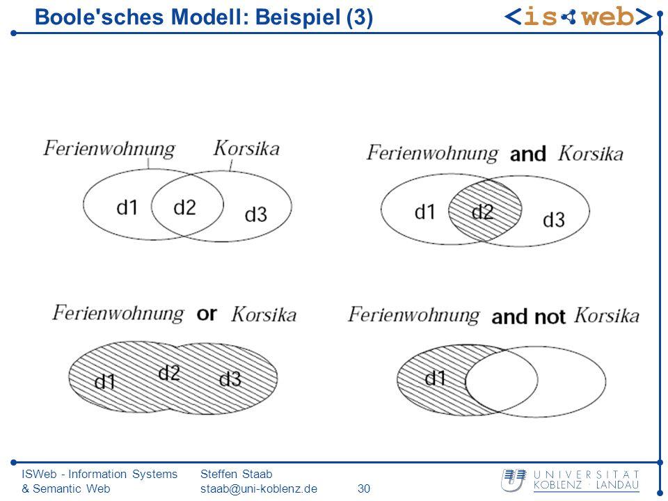 Boole sches Modell: Beispiel (3)