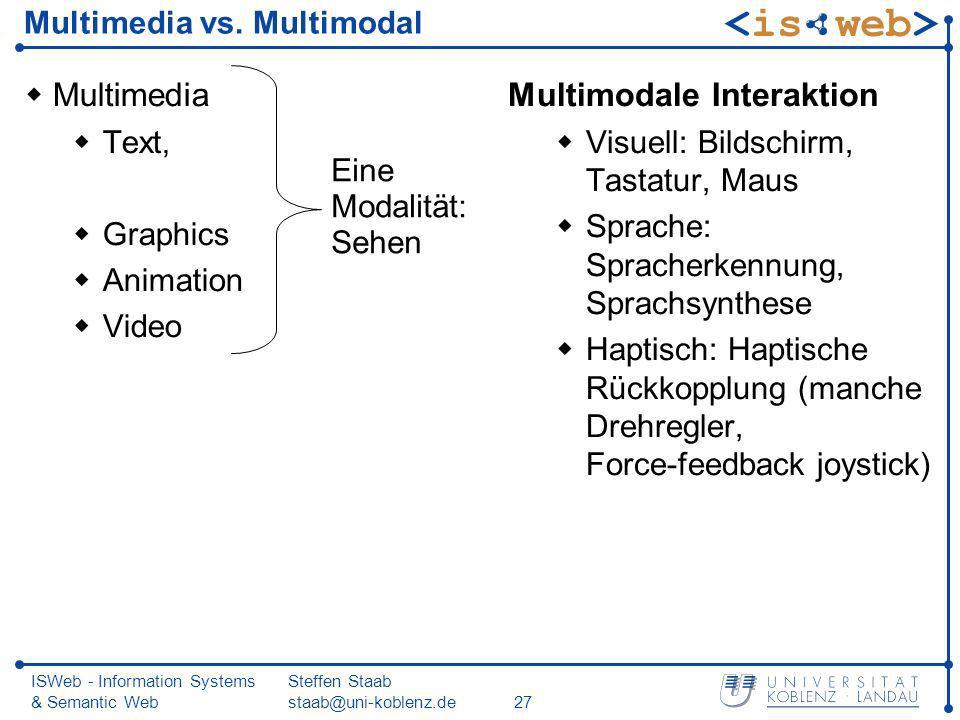 Multimedia vs. Multimodal