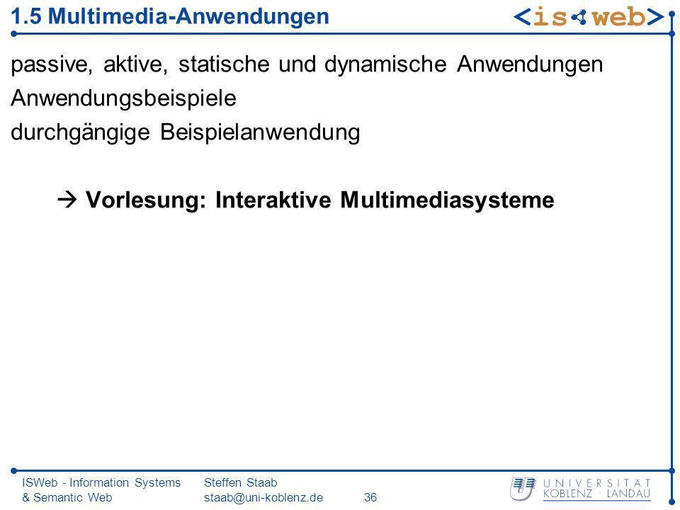 1.5 Multimedia-Anwendungen