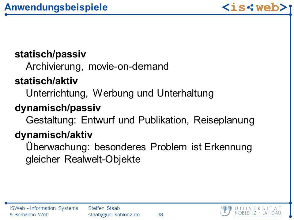 statisch/passiv Archivierung, movie-on-demand
