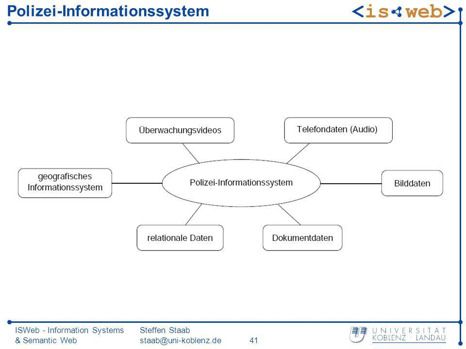 Polizei-Informationssystem