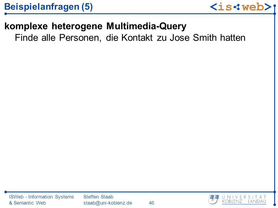 Beispielanfragen (5) komplexe heterogene Multimedia-Query Finde alle Personen, die Kontakt zu Jose Smith hatten.