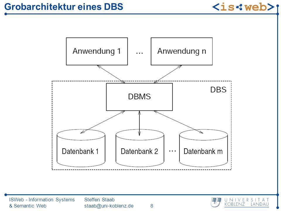 Grobarchitektur eines DBS