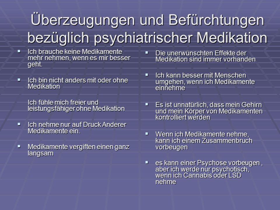 Überzeugungen und Befürchtungen bezüglich psychiatrischer Medikation
