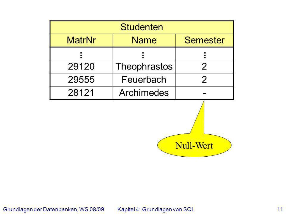 Studenten MatrNr Name Semester 29120 Theophrastos 2 29555 Feuerbach