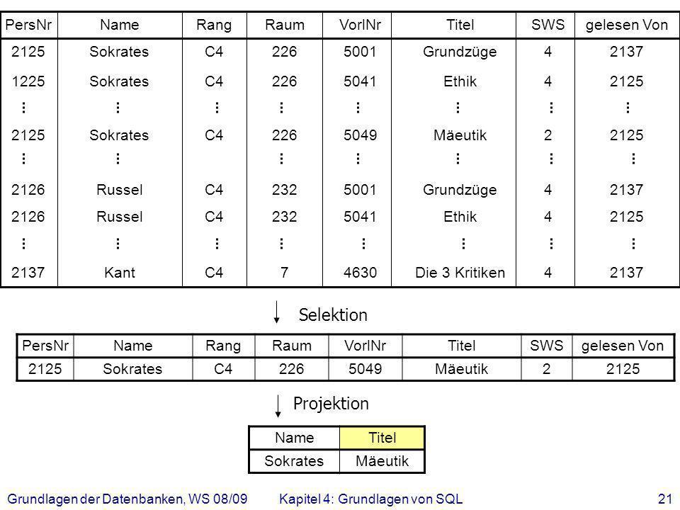 Selektion Projektion PersNr Name Rang Raum VorlNr Titel SWS