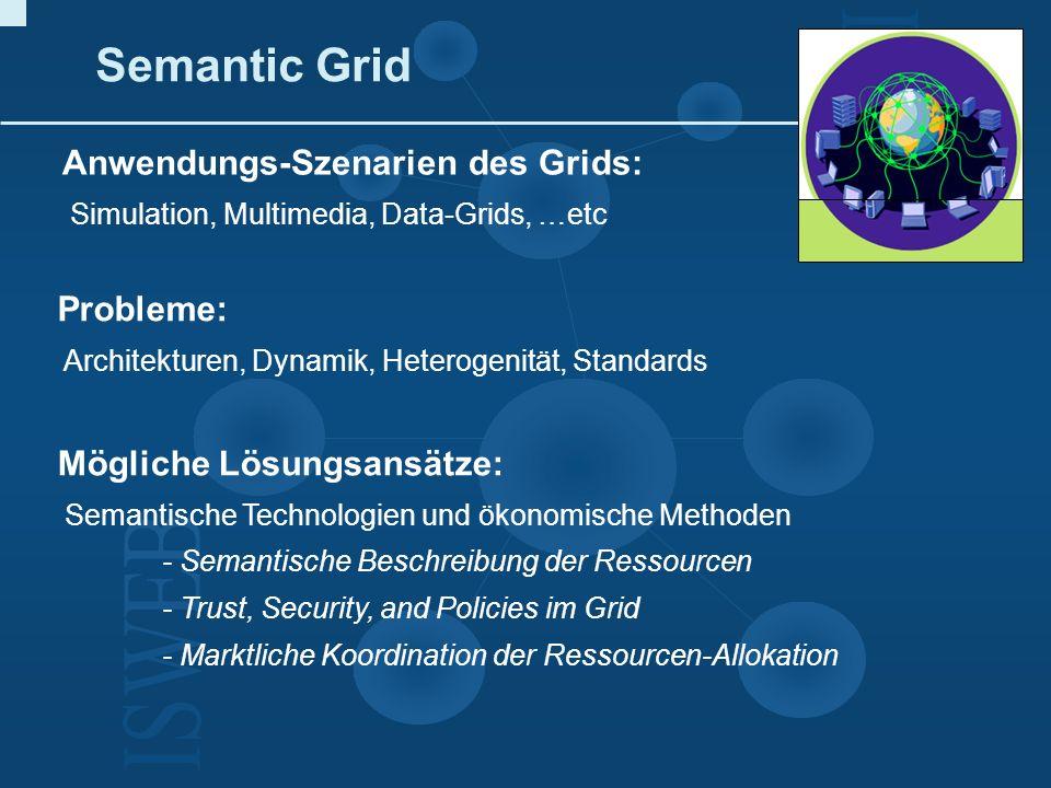 Semantic Grid Anwendungs-Szenarien des Grids: Probleme: