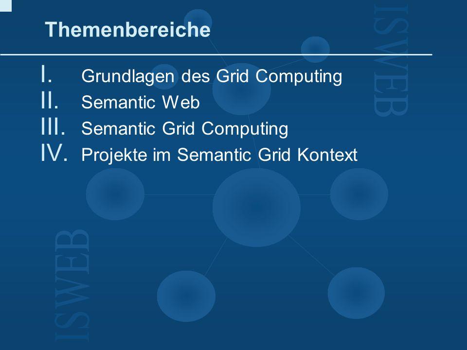 Themenbereiche Grundlagen des Grid Computing Semantic Web