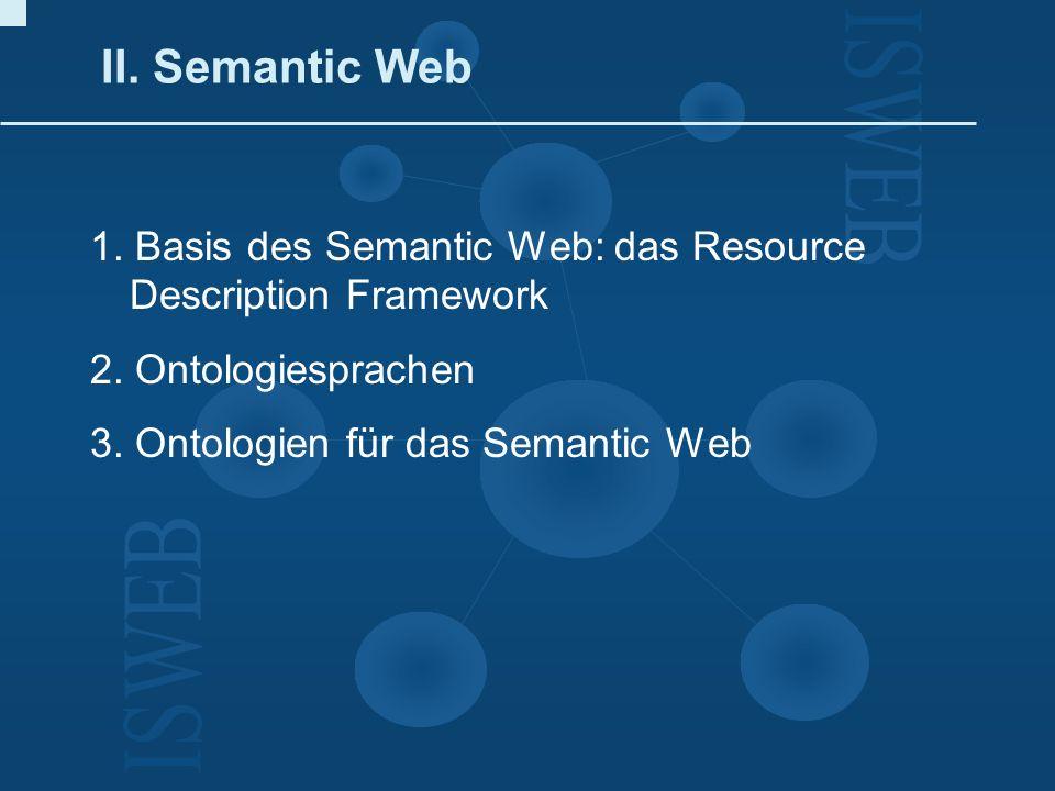 II. Semantic Web 1. Basis des Semantic Web: das Resource Description Framework. 2. Ontologiesprachen.