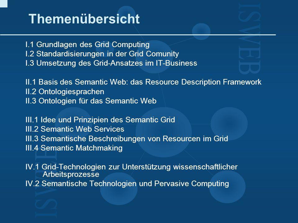 Themenübersicht I.1 Grundlagen des Grid Computing