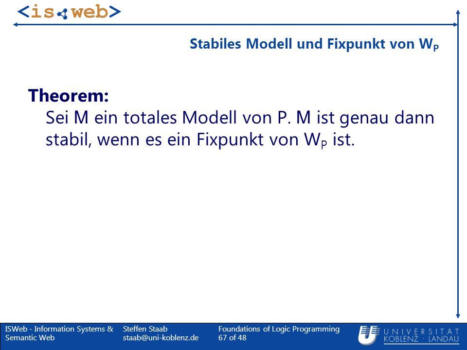 Stabiles Modell und Fixpunkt von WP