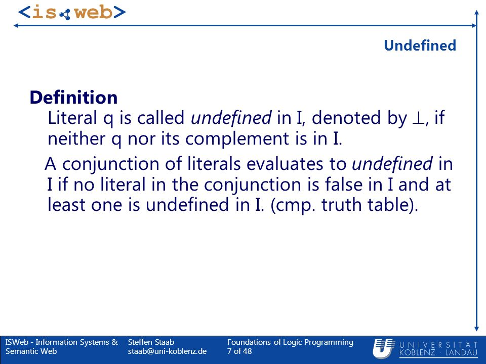 Undefined Definition Literal q is called undefined in I, denoted by , if neither q nor its complement is in I.
