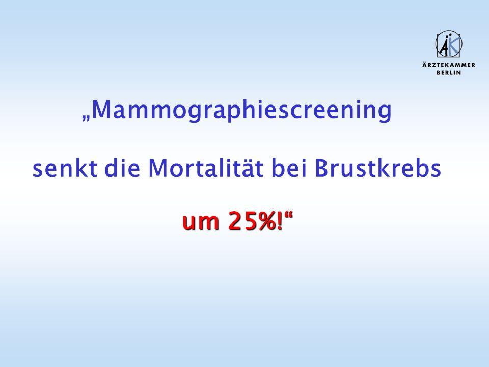 """Mammographiescreening senkt die Mortalität bei Brustkrebs um 25%!"