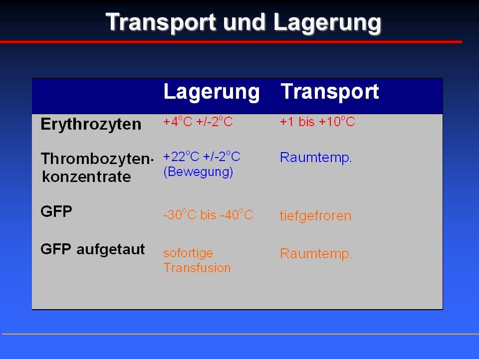 Transport und Lagerung