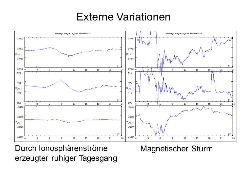 Externe Variationen Durch Ionosphärenströme Magnetischer Sturm