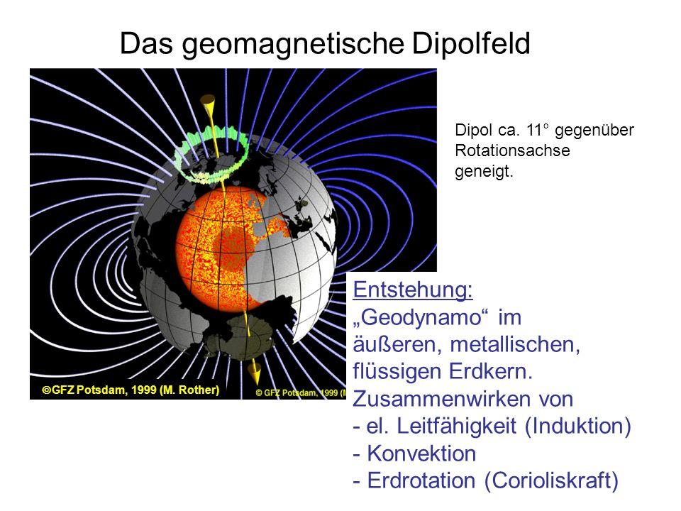 Das geomagnetische Dipolfeld