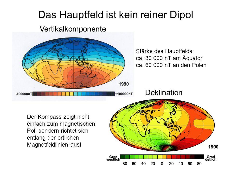 Das Hauptfeld ist kein reiner Dipol