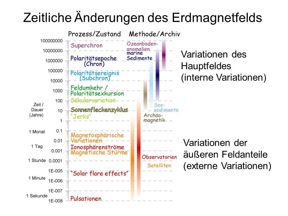 Zeitliche Änderungen des Erdmagnetfelds