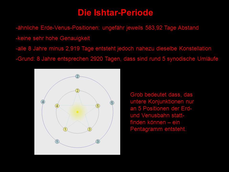 Die Ishtar-Periode ähnliche Erde-Venus-Positionen: ungefähr jeweils 583,92 Tage Abstand. -keine sehr hohe Genauigkeit.
