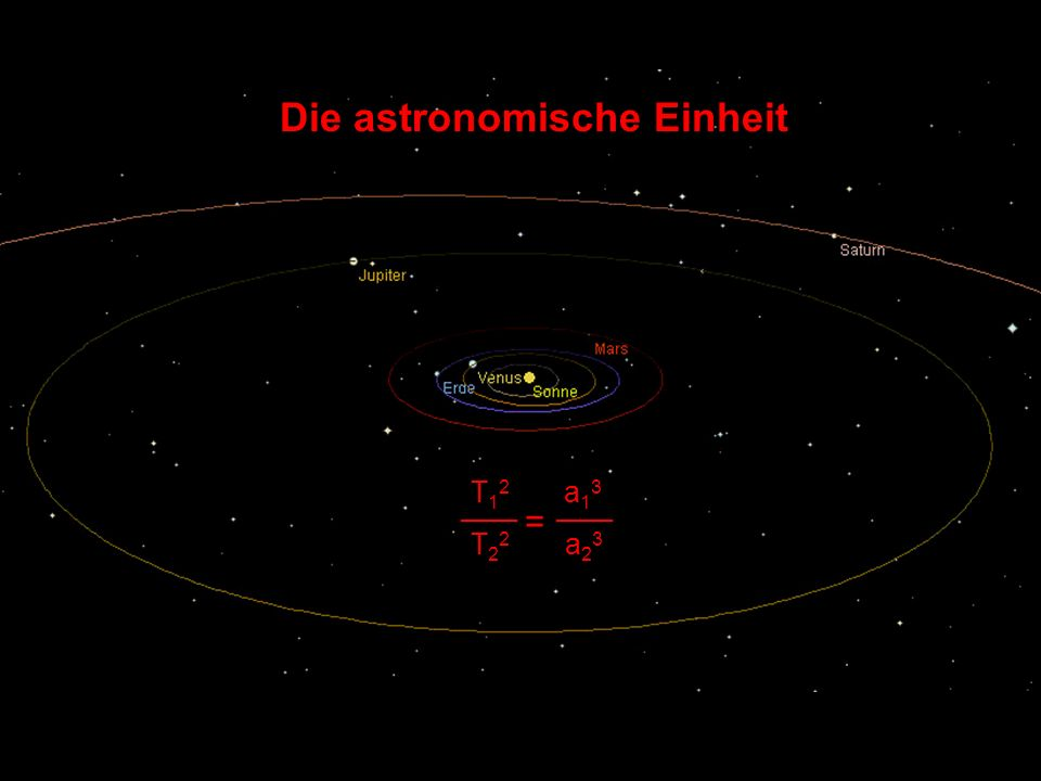 Die astronomische Einheit